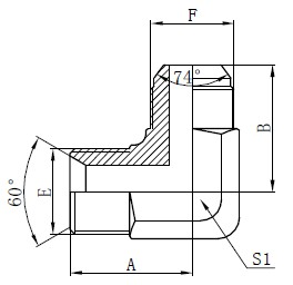 Hydraulické adaptéry BSP Kreslení