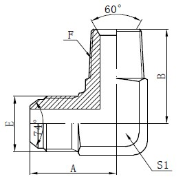 Konektory BSPT zástrčky adaptéru