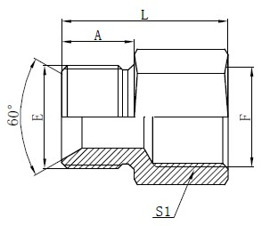 Britské standardní hadicové adaptéry kreslení